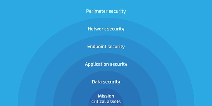Ochrana_Perimetru_AJ 700